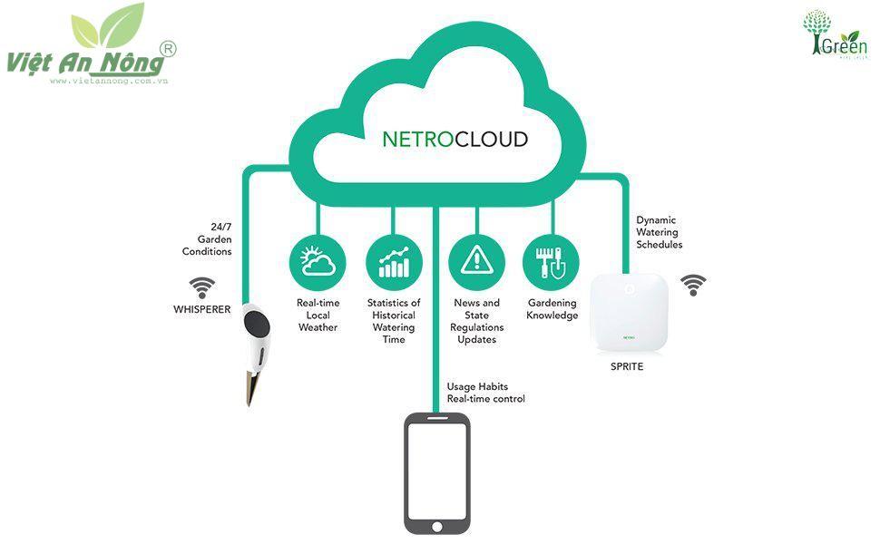 Hộp điều khiển tưới cây wifi tự động 6 kênh Netro Spite - Mỹ 7